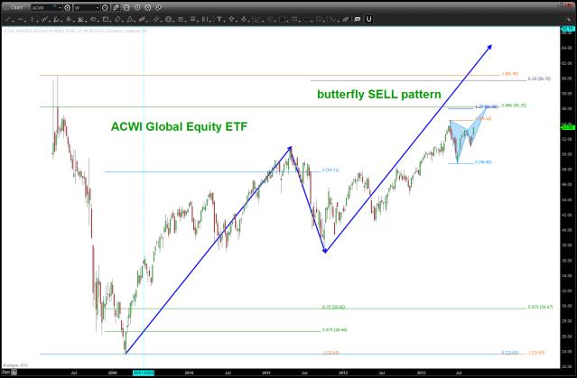 September 14 2013 GLOBAL EQUITY ETF