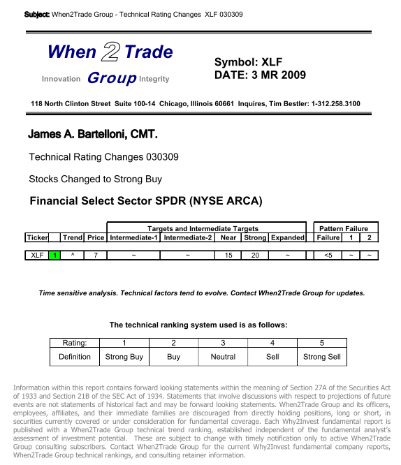 "Note the date - March 03 2009.  ""Trading Blind"" correct?"