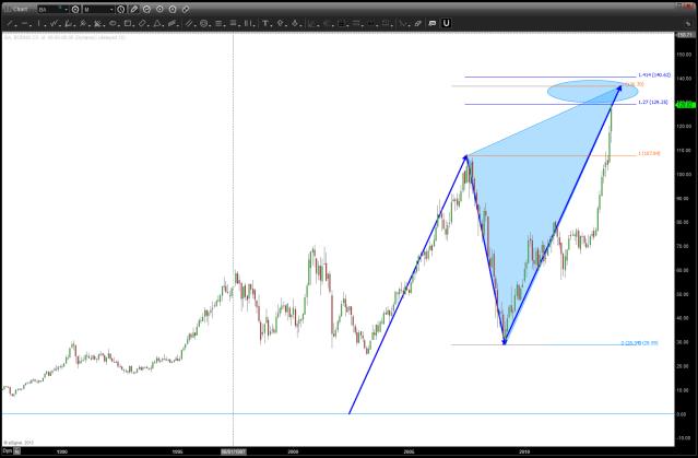 BA w/ pattern shown