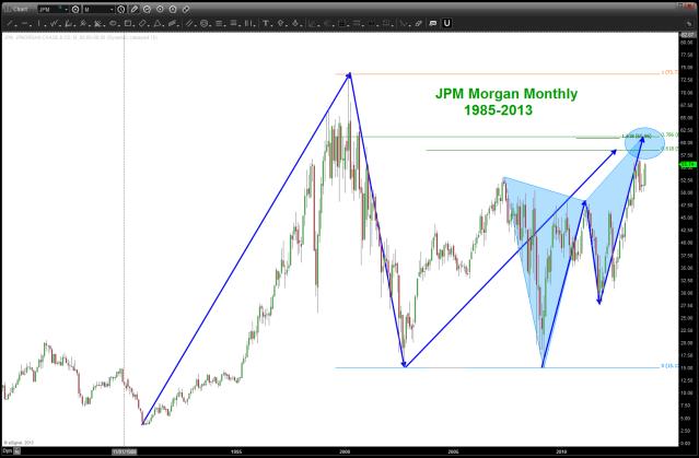 JPM November 19 2013