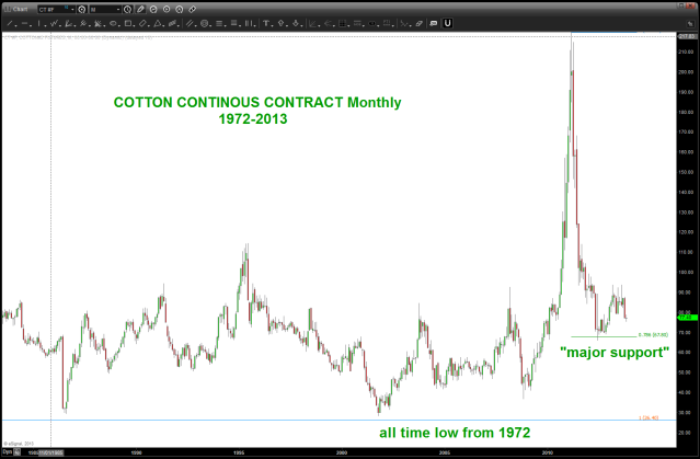cotton support from 1972 node