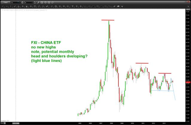 November 10 2013 CHINA
