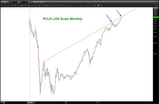 November 11 2013 PCLN LOG