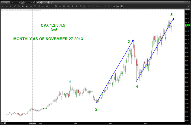 NOVEMBER 27 2013 CVX