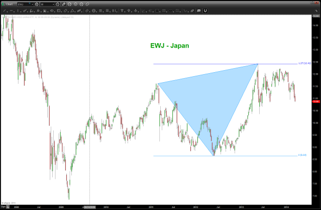 EWJ Japan March 22 2014