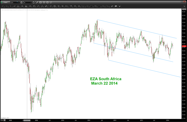 EZA South Africa March 22 2014