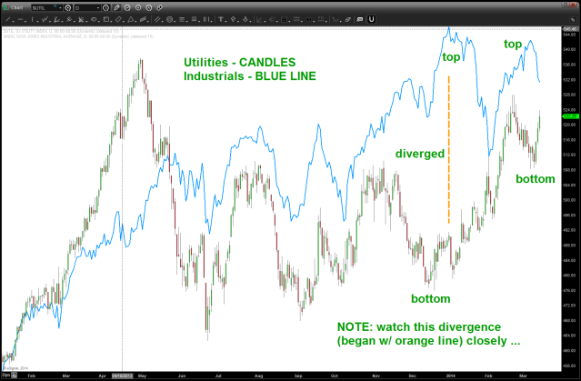utility and industrials